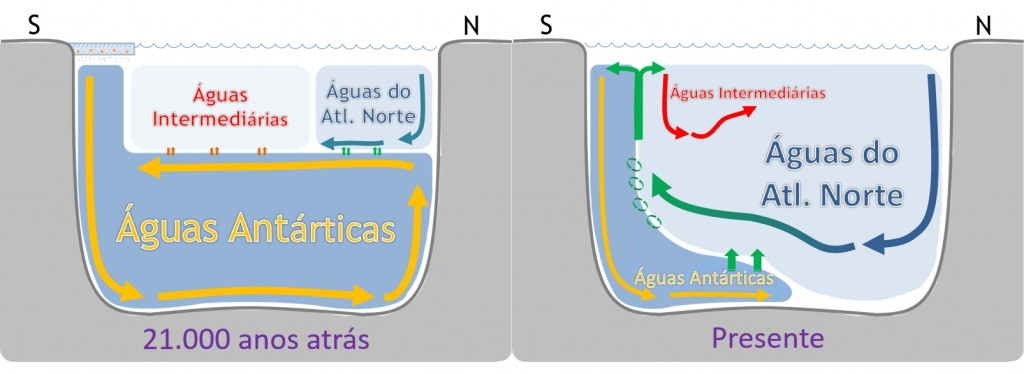 FIG2-SITE-JULIANA